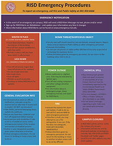Emergency Procedures Poster Download